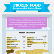 FROZEN FOOD STORAGE